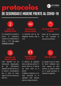 Protocolos de seguridad e higiene frente al COVID-19 @ Madrid